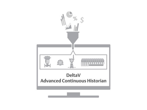 PDP_DeltaV Advanced Continuous Historian (2)